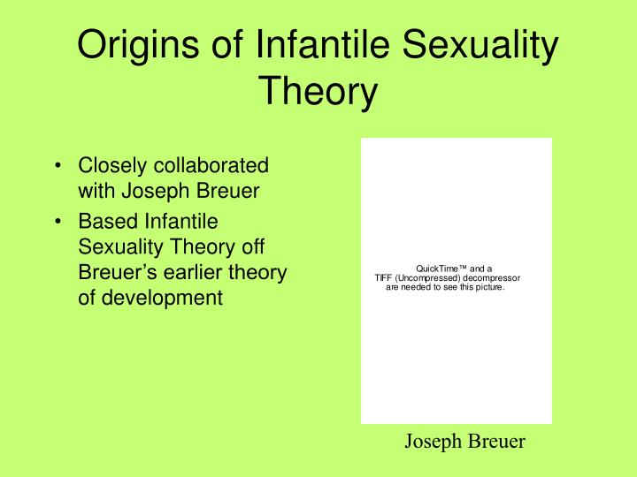 freudian theory of the origins of monotheistic religion It will cover the origins of freud and will discover the theory of personality the psychosexual stages of development will also be explored and strengths and weaknesses will be evaluated throughout the psychosexual stages of development will also be explored and strengths and weaknesses will be evaluated throughout.