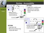 zoning accessibility10