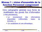 niveau 1 vision d ensemble de la fonction personnel comprenant