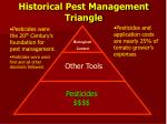 historical pest management triangle