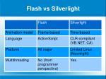 flash vs silverlight