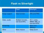 flash vs silverlight5