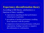 expectancy disconfirmation theory