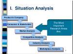 i situation analysis
