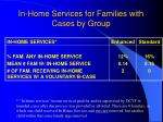 in home services for families with cases by group