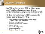 advance trade data