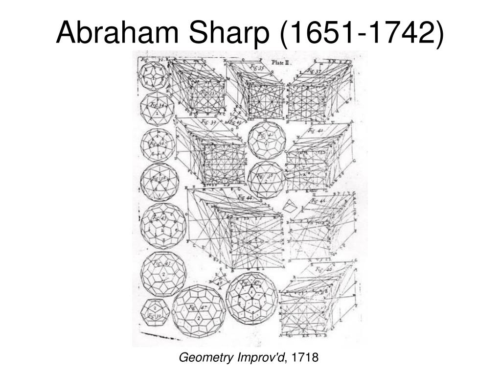 Abraham Sharp (1651-1742)