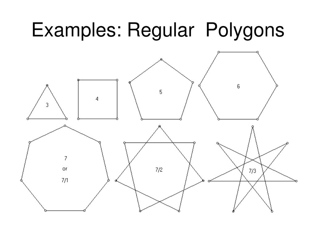 Examples: Regular  Polygons
