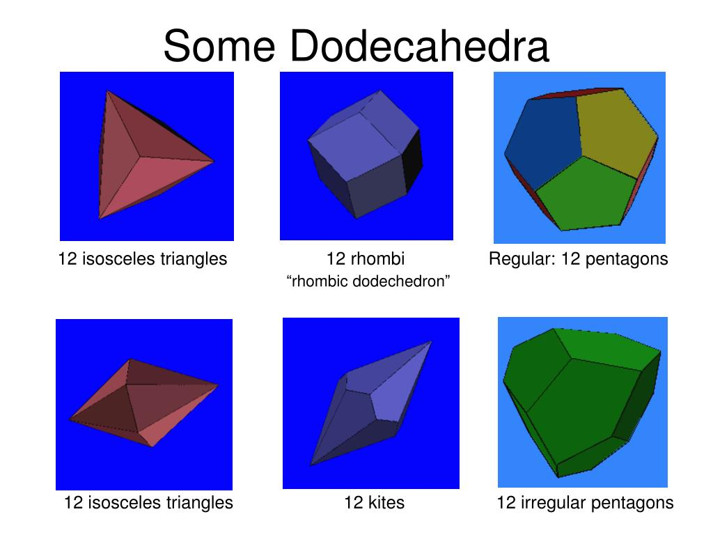 Some Dodecahedra