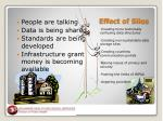 effect of silos