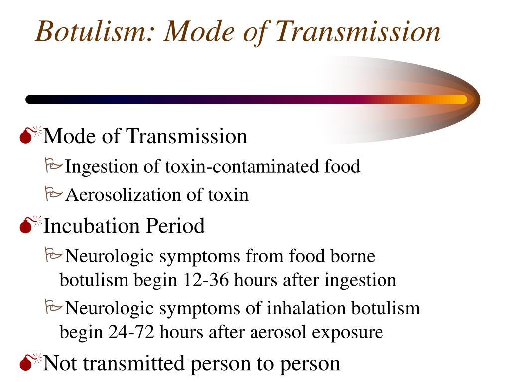 Botulism: Mode of Transmission