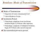 botulism mode of transmission