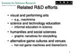 related r d efforts