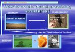 how to create decision making structures22