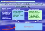 how to create decision making structures28