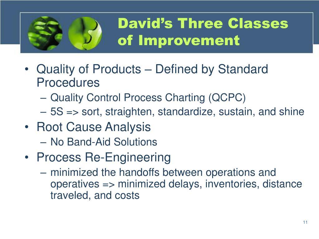 David's Three Classes of Improvement
