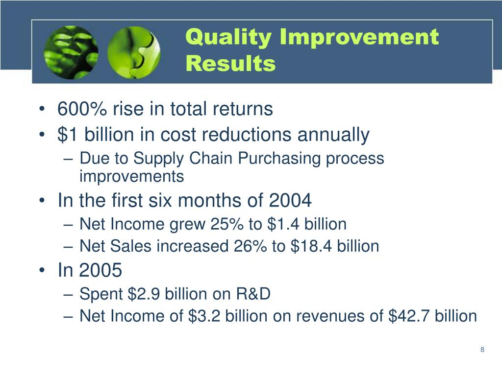 Quality Improvement Results