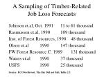 a sampling of timber related job loss forecasts