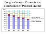 douglas county change in the composition of personal income