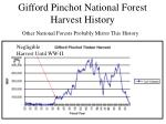 gifford pinchot national forest harvest history