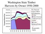 washington state timber harvests by owner 1950 2000