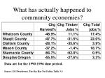 what has actually happened to community economies