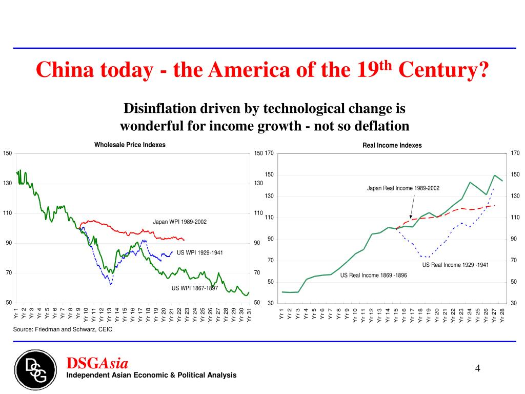 China today - the America of the 19