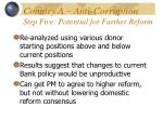 country a anti corruption step five potential for further reform