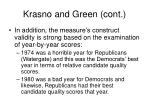 krasno and green cont32