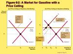 figure 6 2 a market for gasoline with a price ceiling
