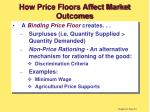 how price floors affect market outcomes15