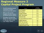 regional measure 2 capital project program
