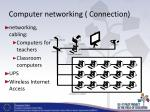 computer networking connection