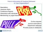 how is information analysis delivered in your organization