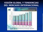 visi n global y tendencias del mercado internacional5