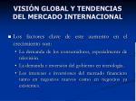 visi n global y tendencias del mercado internacional8