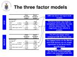 the three factor models