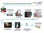 simple energy initiative work flow