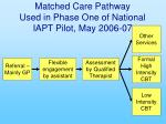 matched care pathway used in phase one of national iapt pilot may 2006 07