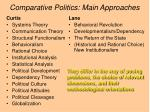 comparative politics main approaches