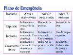 plano de emerg ncia12