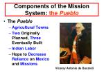 components of the mission system the pueblo