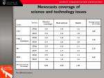 newscasts coverage of science and technology issues