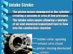 intake stroke