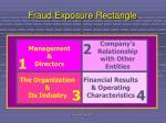 fraud exposure rectangle