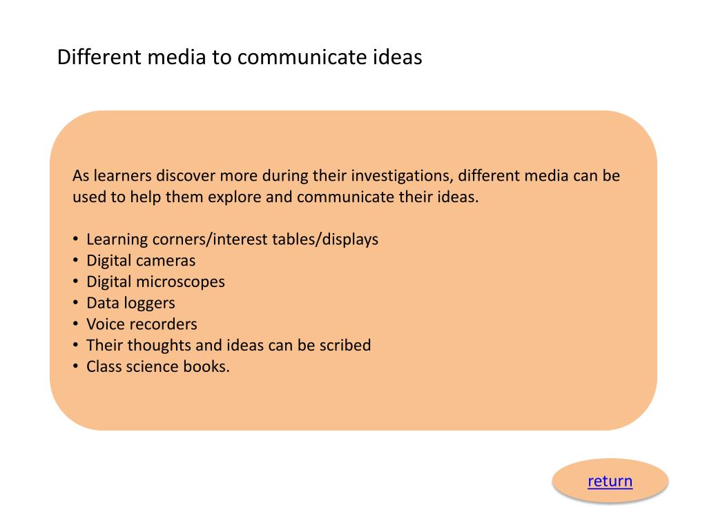Different media to communicate ideas
