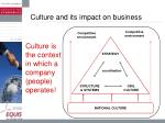 culture and its impact on business