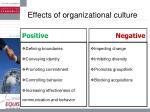 effects of organizational culture
