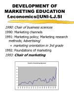 development of marketing education f economics@uni lj si6