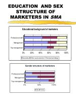 education and sex structure of marketers in sma